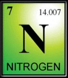 氮元素_四川绿康堆肥